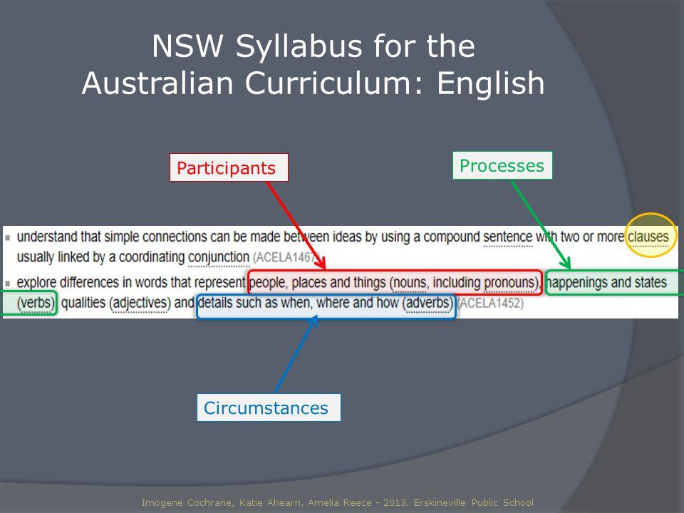 NSW Syllabus for the Australian Curriculum: English Imogene Cochrane, Katie Ahearn, Amelia Reece - 2013.