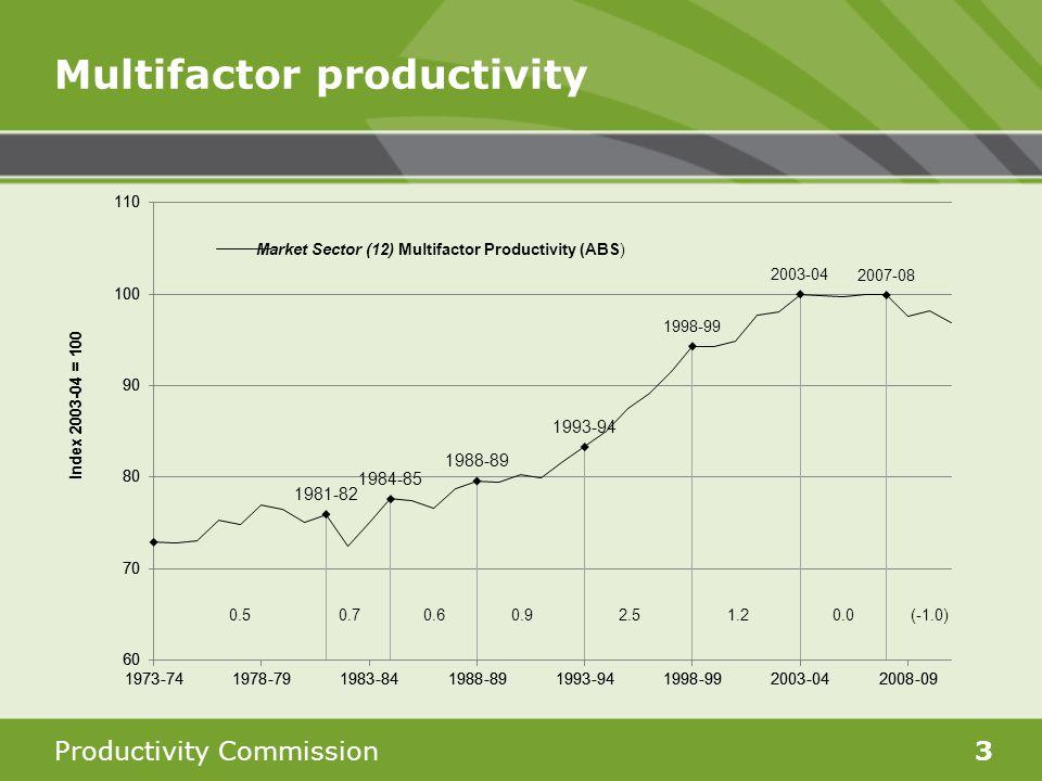Productivity Commission3 Multifactor productivity