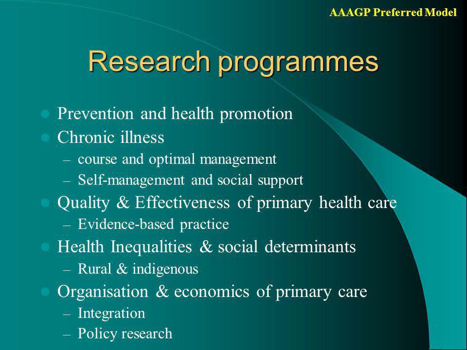 AAAGP Preferred Model Programmes & Illness Priorities CVDCancerMental Health … Prevention and health promotion XXX X Chronic illness X XXX Quality & Effectiveness XXX Health Inequalities X XXX Organisation & economics XXXX
