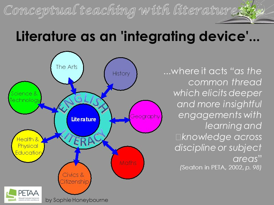 by Sophie Honeybourne Literature as an integrating device ......where it acts as the common thread which elicits deeper and more insightful engagements with learning and knowledge across discipline or subject areas (Seaton in PETA, 2002, p.