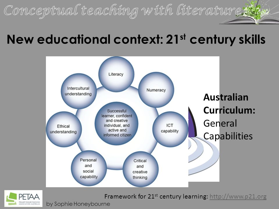 by Sophie Honeybourne 21 st century learning in the curriculum Trying to teach in the 21 st century without conceptual schema for knowledge is like trying to build a house without a blueprint » H Lynn Erickson, Concept-Based Curriculum and Instruction, 2009 'Knowledge' is now readily available.