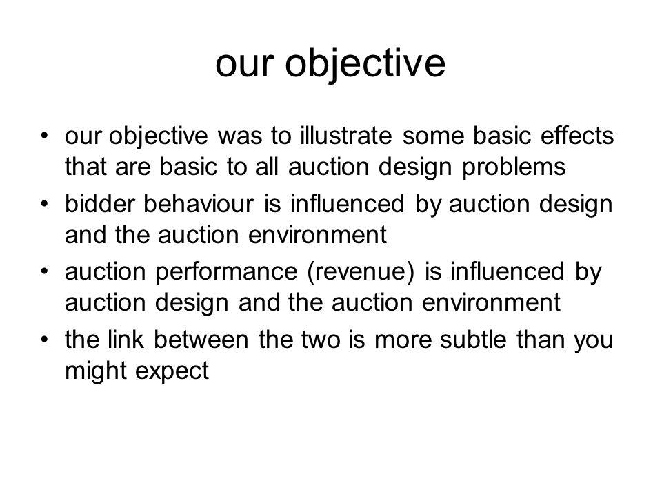 value bid 1 st price more bidders – expected highest value goes up N bidders