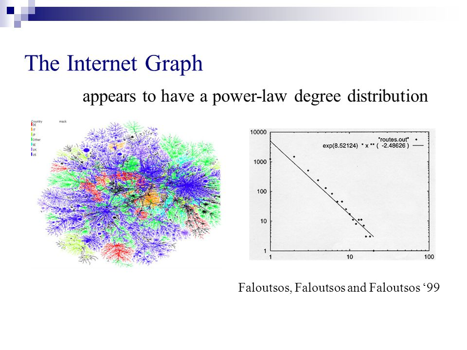 The Internet Graph Faloutsos, Faloutsos and Faloutsos '99 appears to have a power-law degree distribution