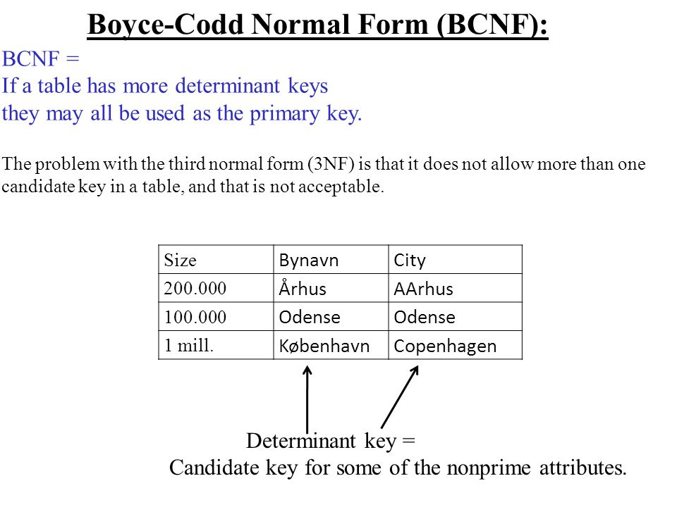 Boyce-Codd Normal Form (BCNF): BCNF = If a table has more determinant keys they may all be used as the primary key. The problem with the third normal