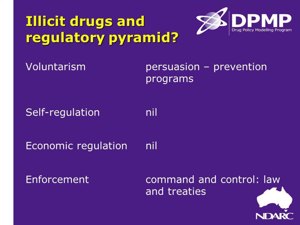 Illicit drugs and regulatory pyramid.