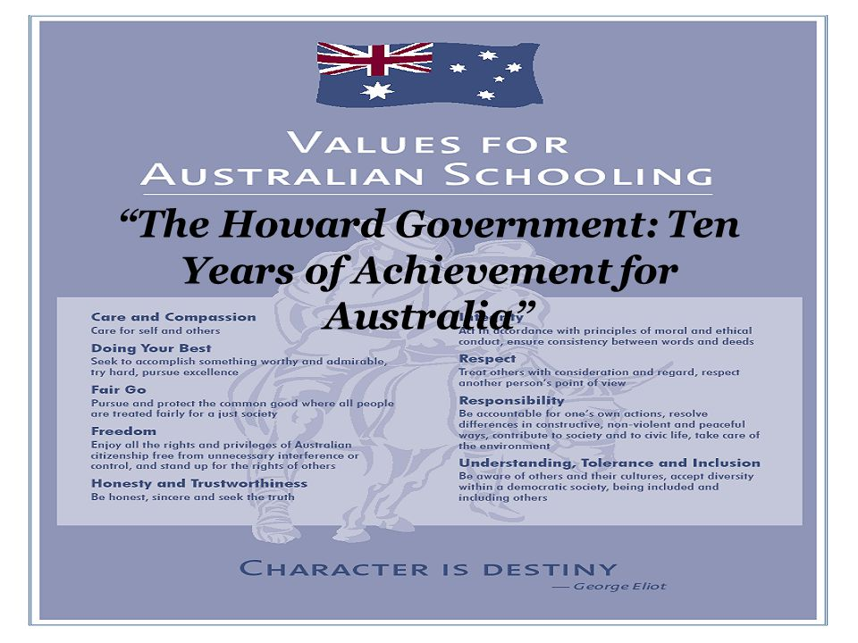 The Howard Government: Ten Years of Achievement for Australia