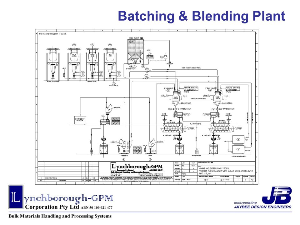 From design concept to layouts in our full in house Cad drafting facilities to Project management, commissioning & operator training.