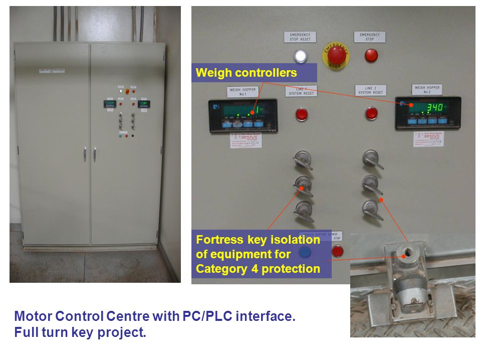 HMI (Human Machine Interface) Operator is shown next ingredient to tip & quantity of bags Gives actual weight received in weigh hopper for quality control Shows bulk ingredient name, target weight & actual weight Total weight of batch in weigh hopper shown Batch number in mixer & mix time remaining IBC number to be entered before batch will dump for full tracking