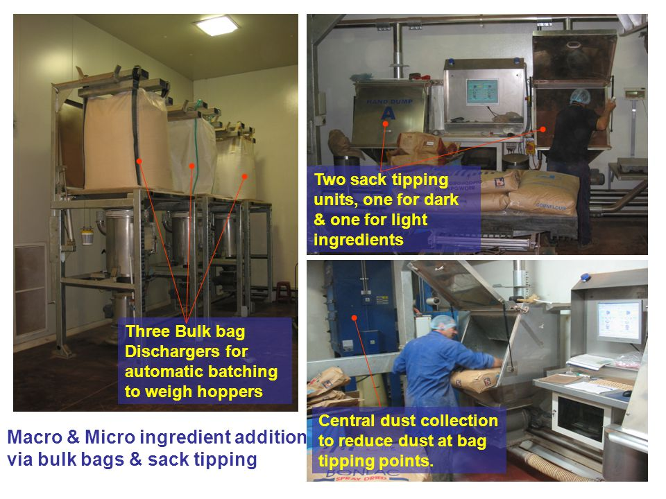 Macro & Micro ingredient addition via bulk bags & sack tipping Three Bulk bag Dischargers for automatic batching to weigh hoppers Two sack tipping uni