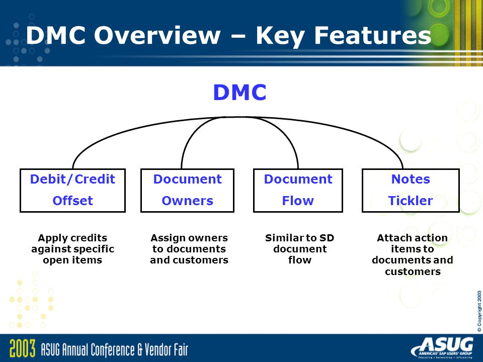 DMC Overview – Notes Tickler To-Do List output