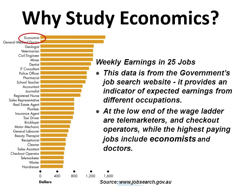 Source: www.jobsearch.gov.au Weekly Earnings in 25 Jobs This data is from the Government's job search website - it provides an indicator of expected earnings from different occupations.