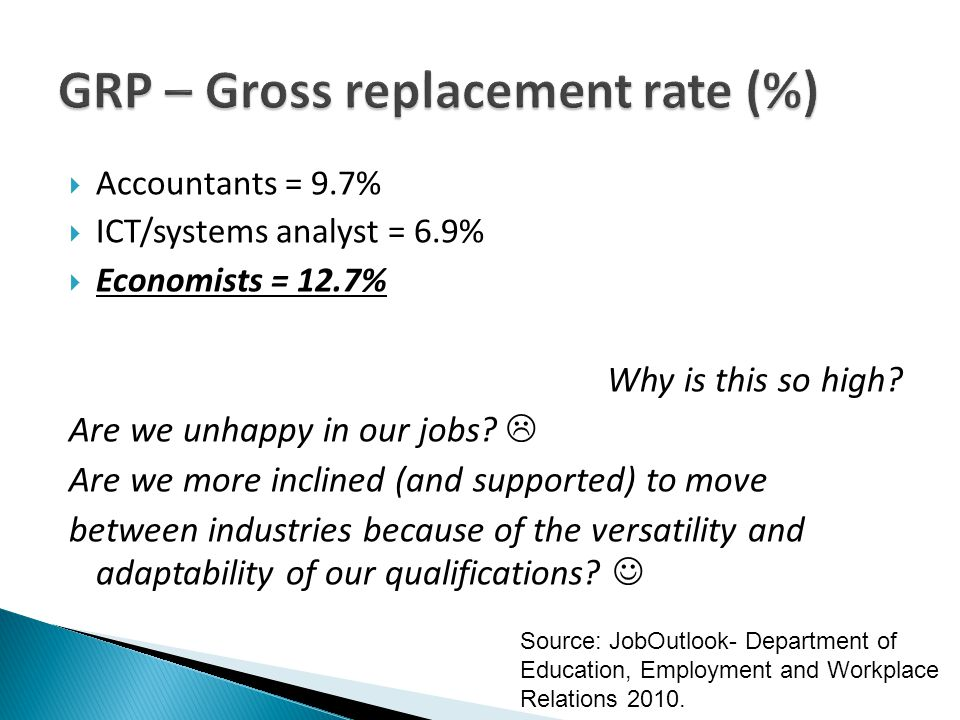  Accountants = 9.7%  ICT/systems analyst = 6.9%  Economists = 12.7% Why is this so high.