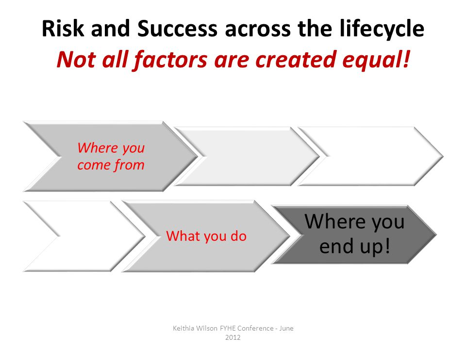 Risk and Success across the lifecycle Not all factors are created equal.