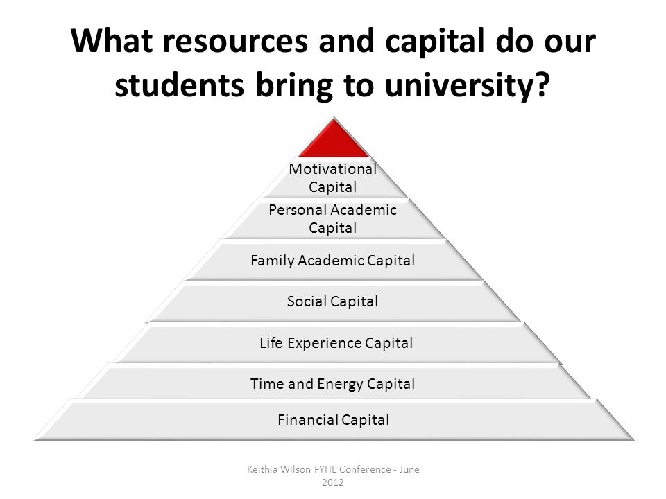 What resources and capital do our students bring to university.