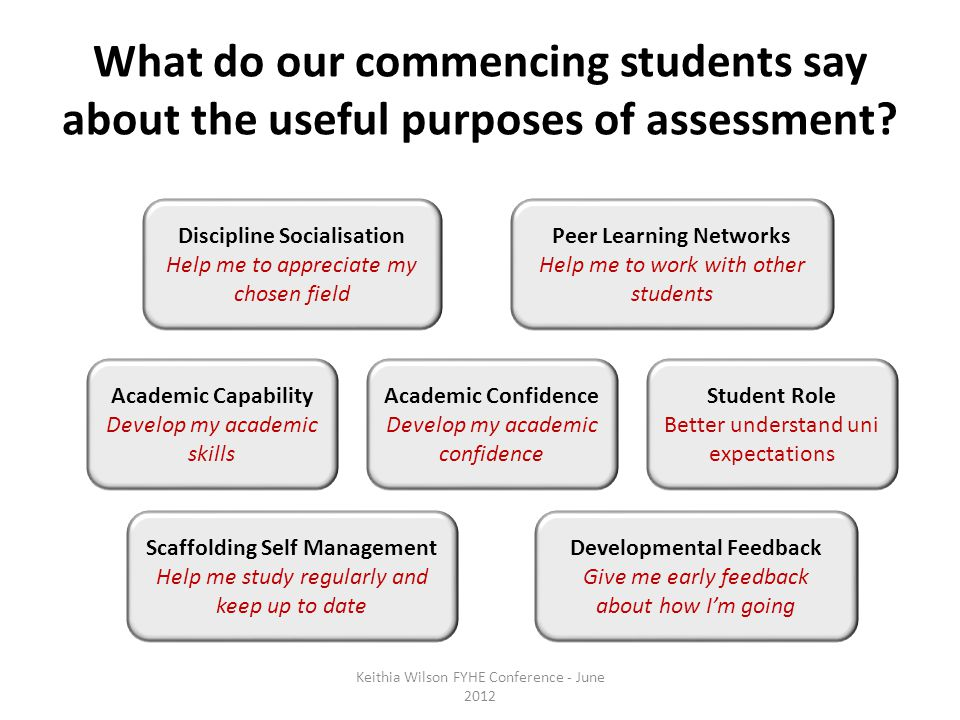 What do our commencing students say about the useful purposes of assessment.
