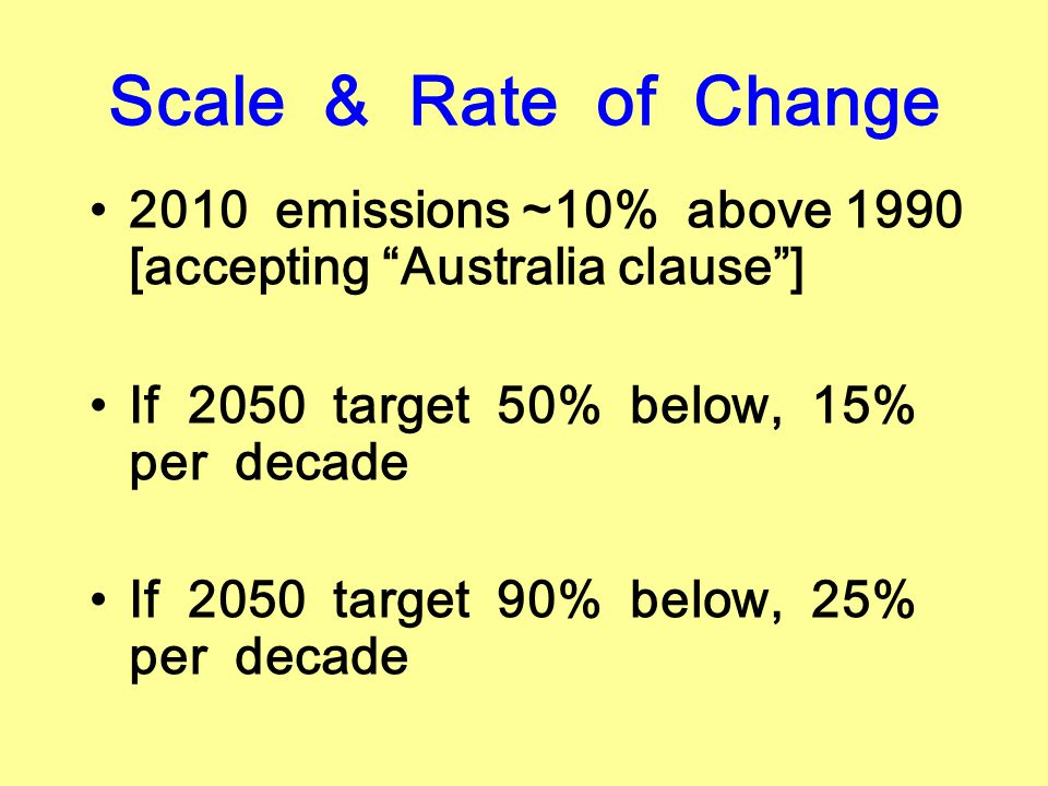 """Scale & Rate of Change 2010 emissions ~10% above 1990 [accepting """"Australia clause""""] If 2050 target 50% below, 15% per decade If 2050 target 90% below"""