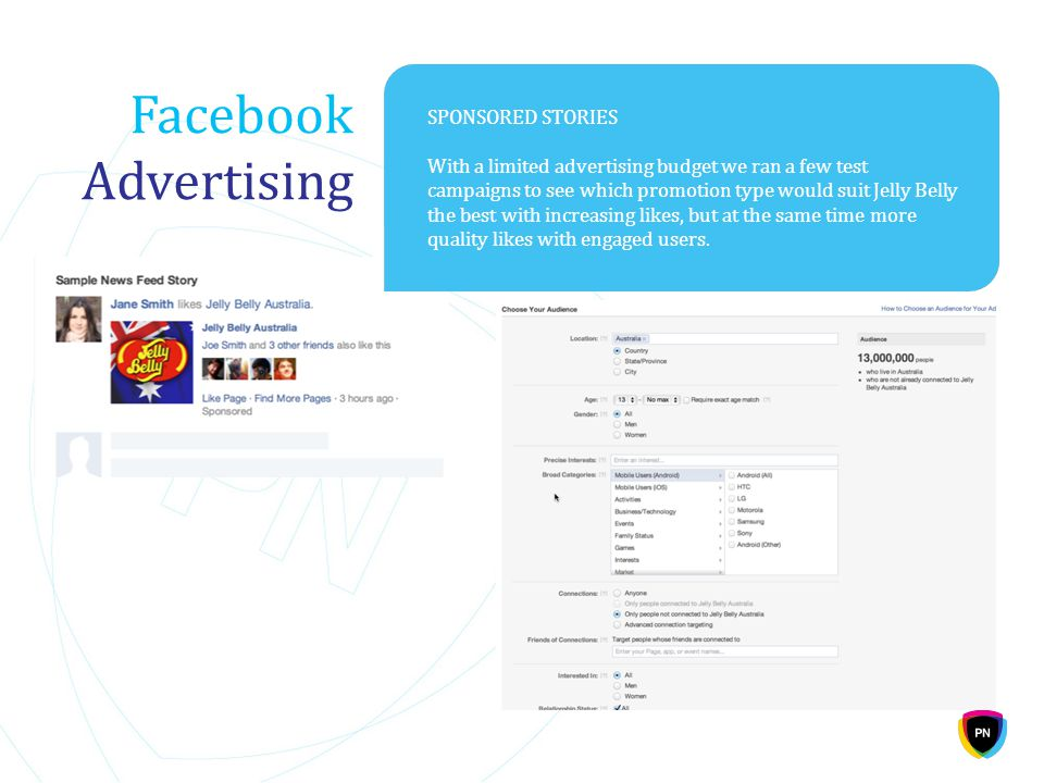 Facebook Advertising SPONSORED STORIES With a limited advertising budget we ran a few test campaigns to see which promotion type would suit Jelly Belly the best with increasing likes, but at the same time more quality likes with engaged users.