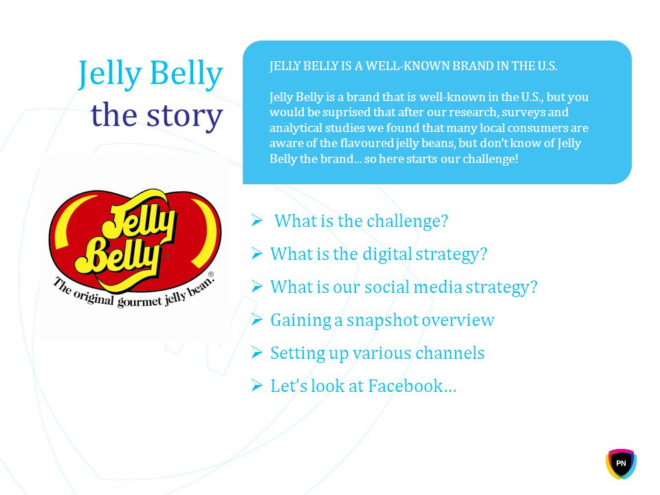 Jelly Belly the story JELLY BELLY IS A WELL-KNOWN BRAND IN THE U.S.