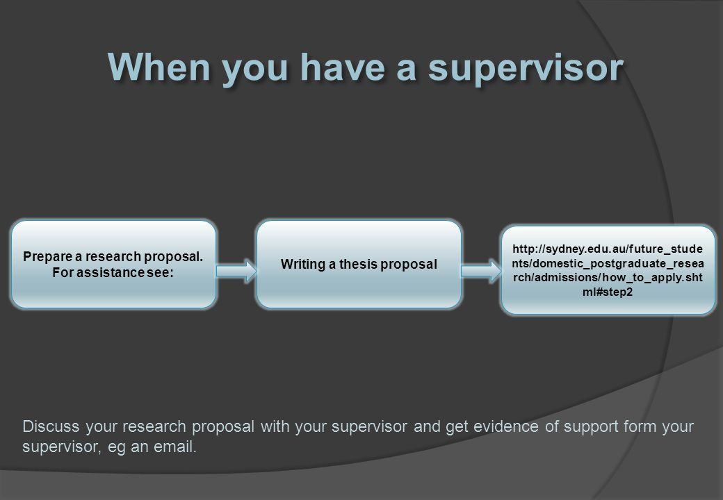 Prepare a research proposal.