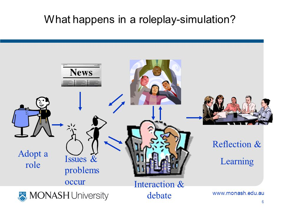 www.monash.edu.au 7 Mekong e-Sim Online roleplay- simulation Students collectively take on persona relevant to scenario Personae respond to key events and triggers as events unfold Persona groups comprise same discipline/institution and mixture