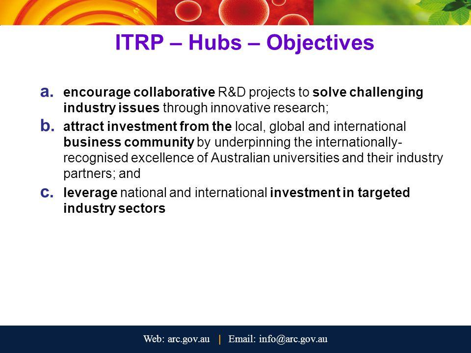 ITRP – Centres – Objectives a.
