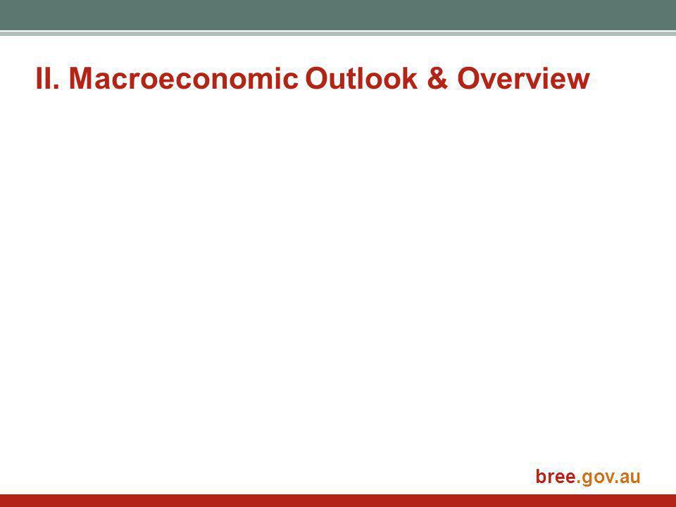 bree.gov.au II. Macroeconomic Outlook & Overview