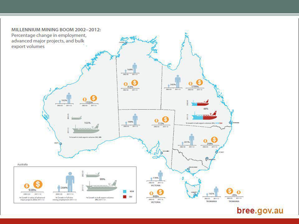 bree.gov.au