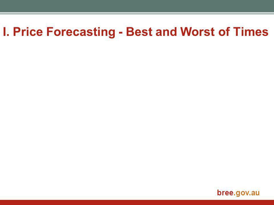 bree.gov.au Value of R & E exports: actual & forecast Source: BREE