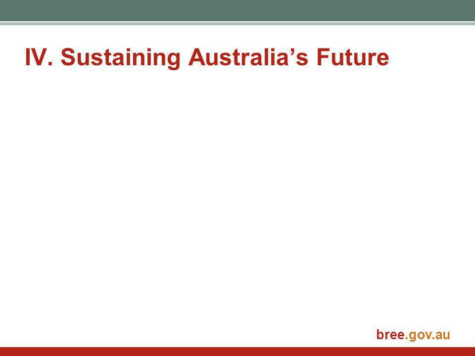 bree.gov.au IV. Sustaining Australia's Future