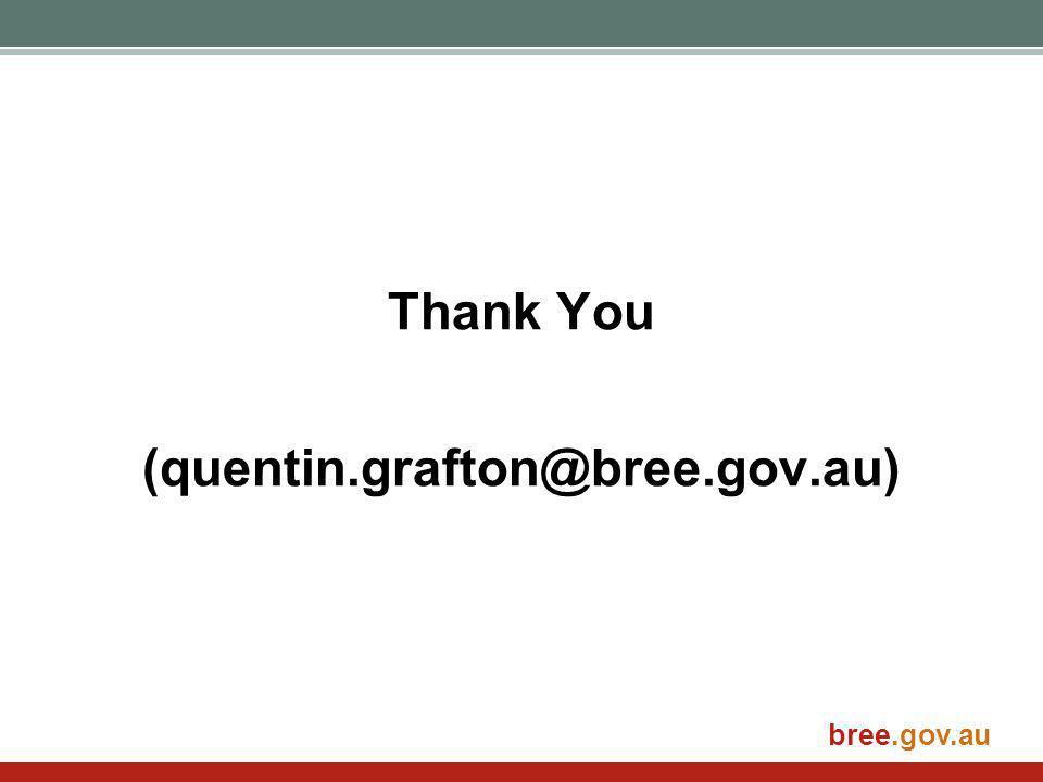 bree.gov.au Thank You (quentin.grafton@bree.gov.au)