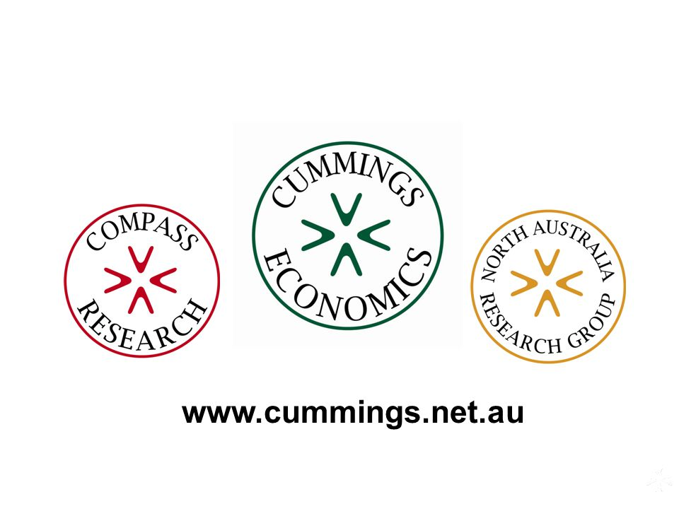 www.cummings.net.au