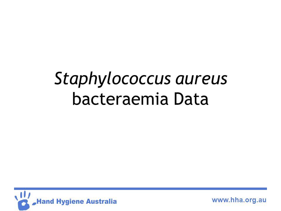 Staphylococcus aureus bacteraemia Data