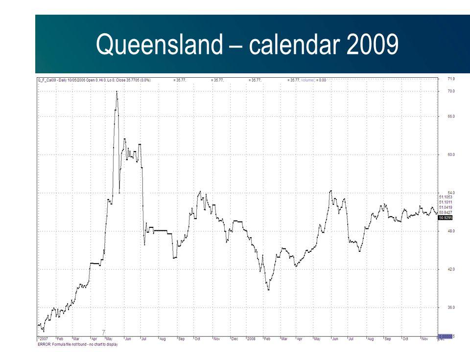 Queensland – calendar 2009 7