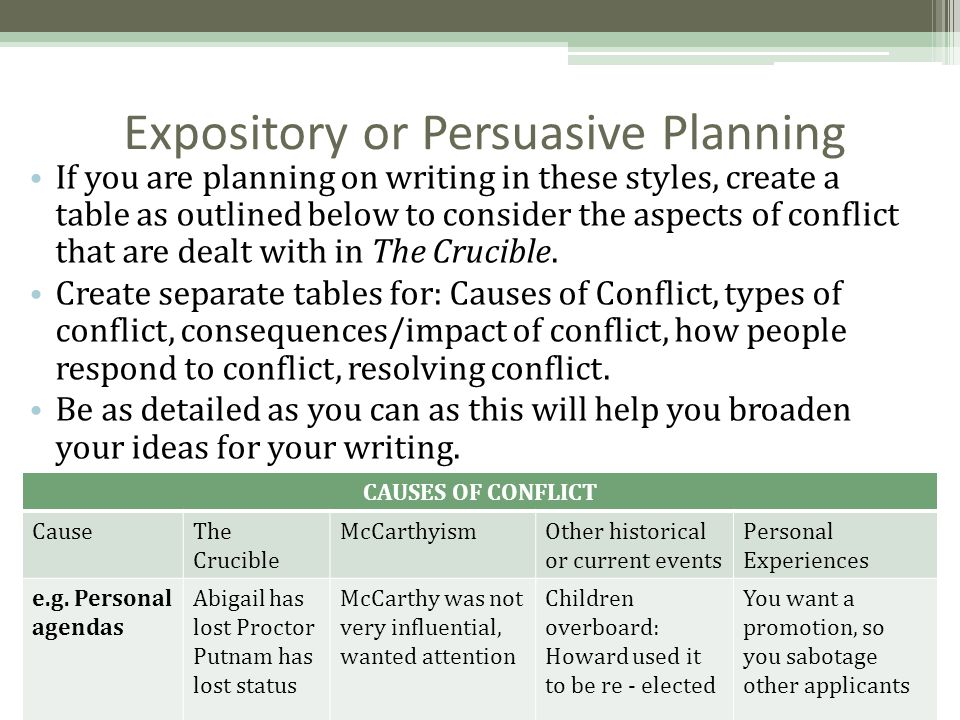 Expository or Persuasive Planning If you are planning on writing in these styles, create a table as outlined below to consider the aspects of conflict