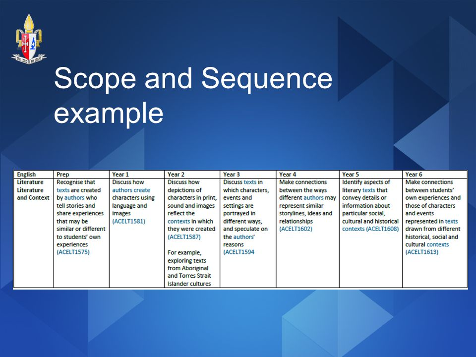 Scope and Sequence example