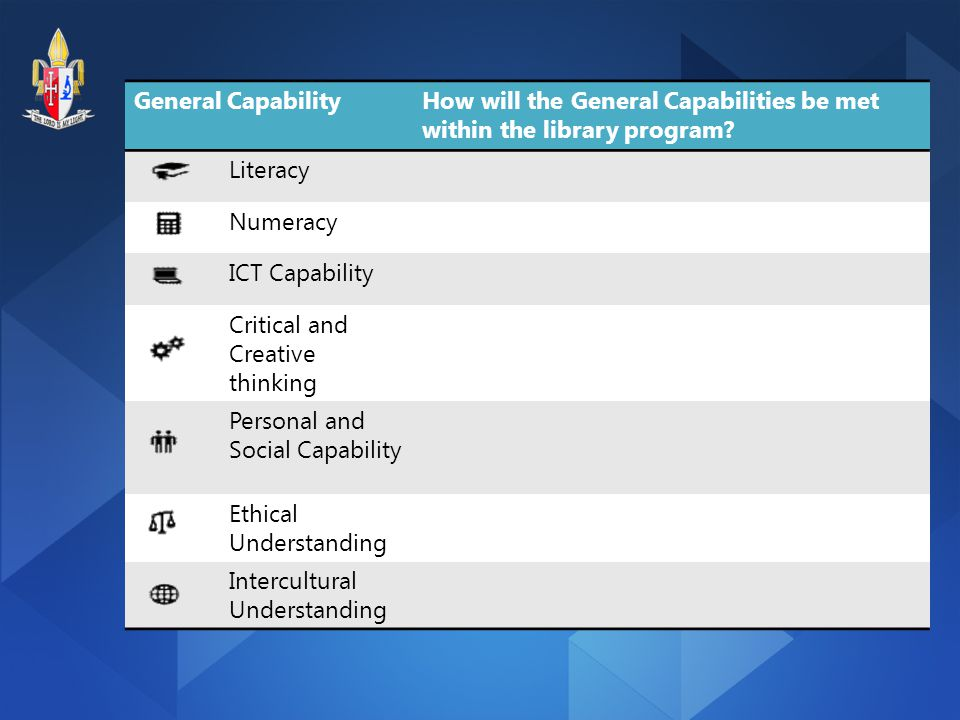 General CapabilityHow will the General Capabilities be met within the library program.