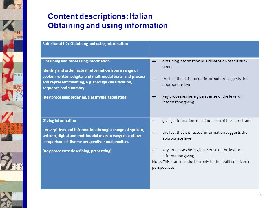 Content descriptions: Italian Obtaining and using information 15 Sub-strand 1.2: Obtaining and using information Obtaining and processing information Identify and order factual information from a range of spoken, written, digital and multimodal texts, and process and represent meaning, e.g.