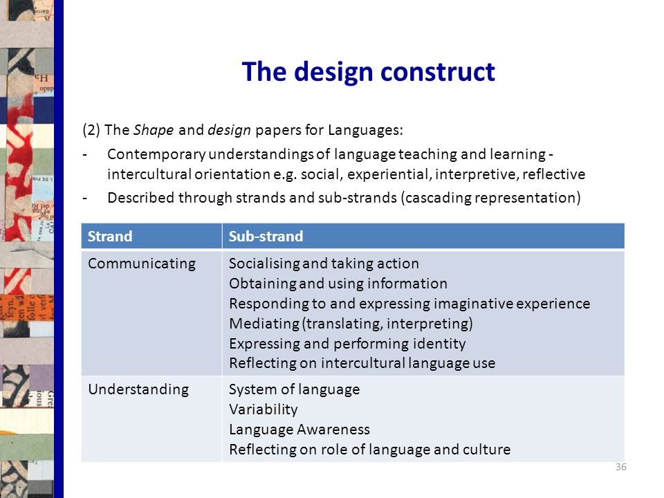 The design construct 36 (2) The Shape and design papers for Languages: -Contemporary understandings of language teaching and learning - intercultural orientation e.g.