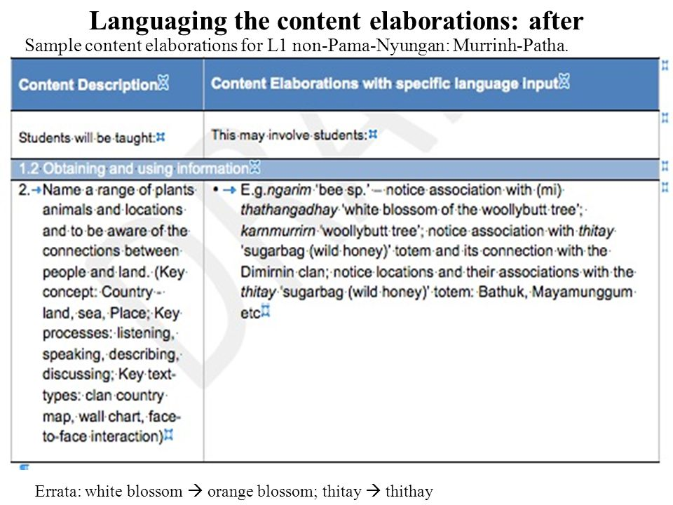 Languaging the content elaborations: after Sample content elaborations for L1 non-Pama-Nyungan: Murrinh-Patha.