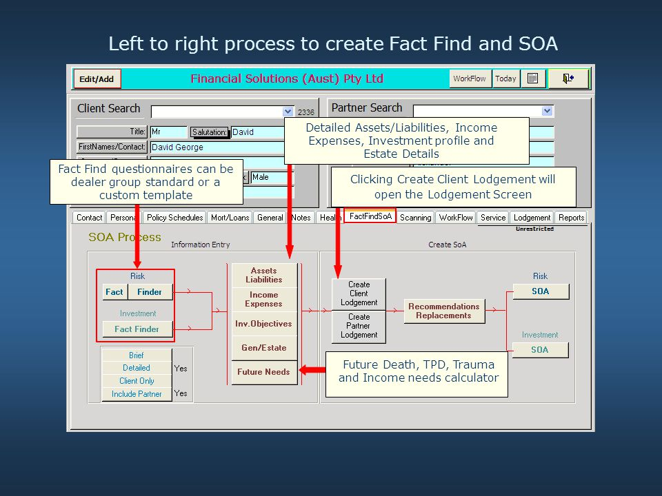 Left to right process to create Fact Find and SOA Clicking Create Client Lodgement will open the Lodgement Screen Detailed Assets/Liabilities, Income Expenses, Investment profile and Estate Details Future Death, TPD, Trauma and Income needs calculator Fact Find questionnaires can be dealer group standard or a custom template