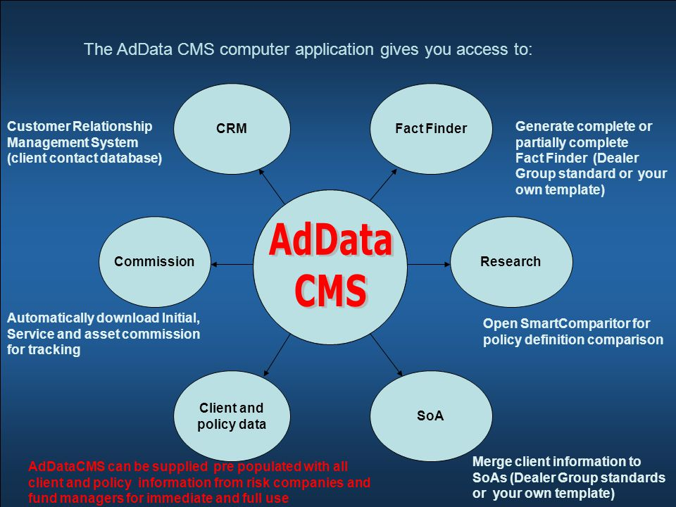 The AdData CMS computer application gives you access to: Fact Finder Client Management System Client and policy data CRM SoA CommissionResearch Automatically download Initial, Service and asset commission for tracking Customer Relationship Management System (client contact database) Generate complete or partially complete Fact Finder (Dealer Group standard or your own template) Open SmartComparitor for policy definition comparison Merge client information to SoAs (Dealer Group standards or your own template) AdDataCMS can be supplied pre populated with all client and policy information from risk companies and fund managers for immediate and full use