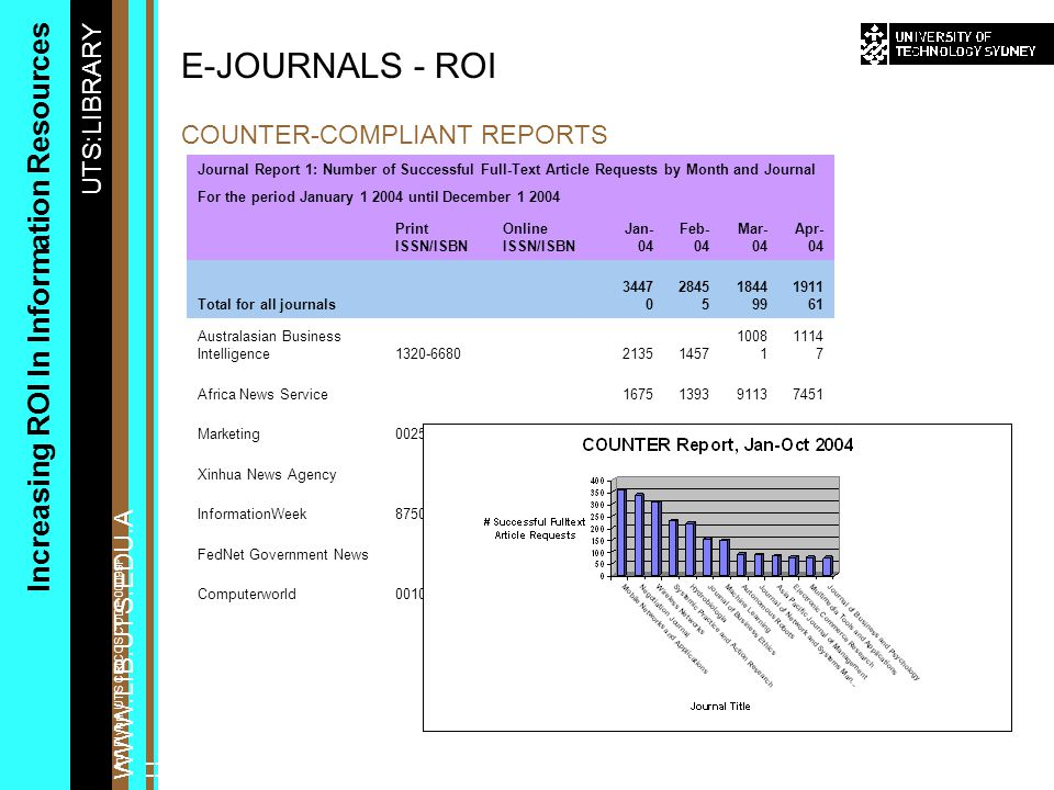 UTS:LIBRARY WWW.LIB.UTS.EDU.A U Increasing ROI In Information Resources Ann Flynn, UTS CRICOS CODE 00099F COUNTER-COMPLIANT REPORTS E-JOURNALS - ROI J