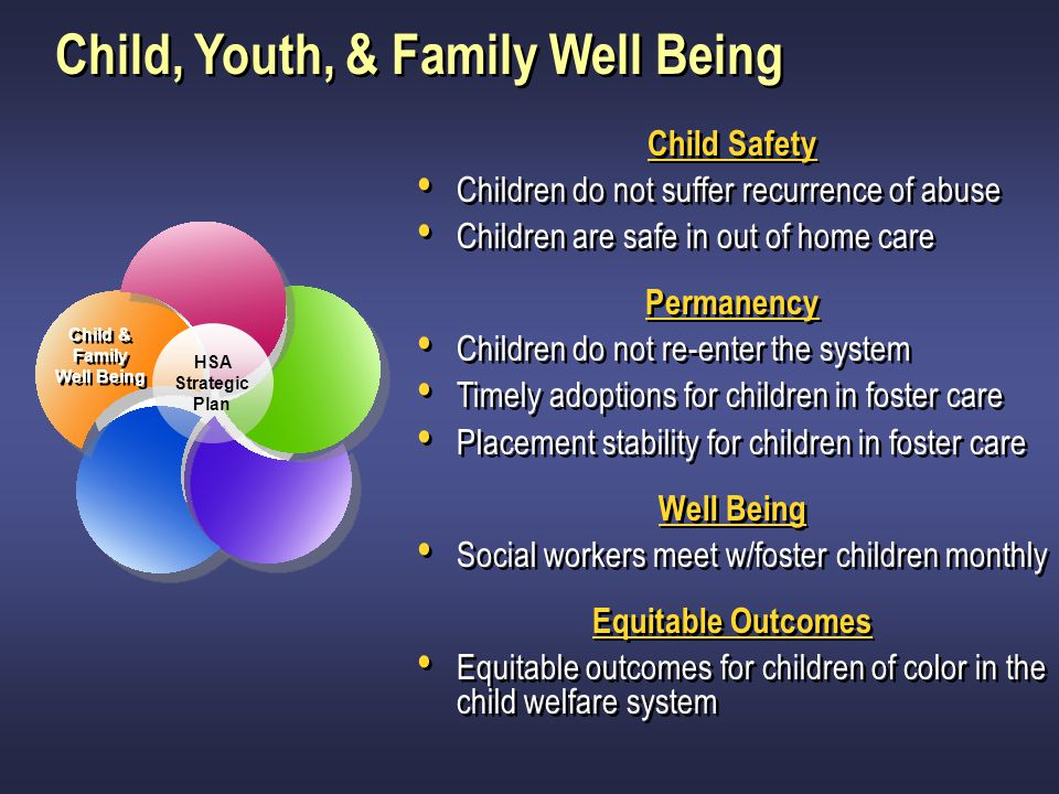 Child, Youth, & Family Well Being Child Safety Children do not suffer recurrence of abuse Children are safe in out of home care Permanency Children do