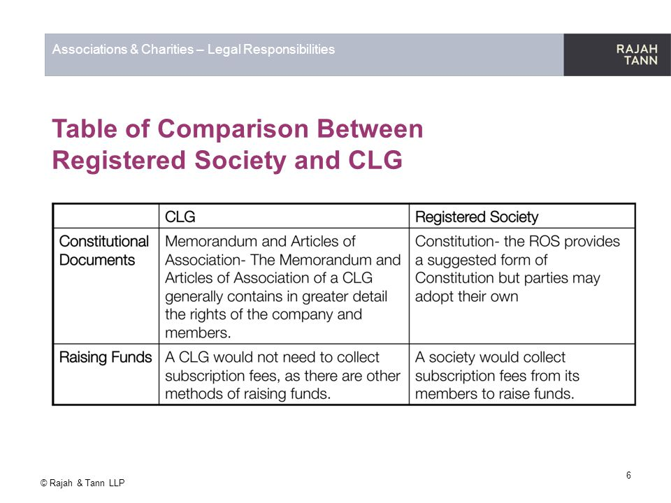 © Rajah & Tann LLP Associations & Charities – Legal Responsibilities 6 Table of Comparison Between Registered Society and CLG