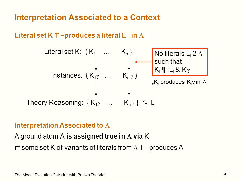 "The Model Evolution Calculus with Built-in Theories15 Interpretation Associated to a Context Literal set K T –produces a literal L in  Literal set K: { K 1 … K n } No literals L i 2  such that K i ¶ :L i & K i  Theory Reasoning: { K 1  … K n  } ² T L Interpretation Associated to  A ground atom A is assigned true in  via K iff some set K of variants of literals from  T –produces A Instances: { K 1  … K n  } ""K i produces K i  in "