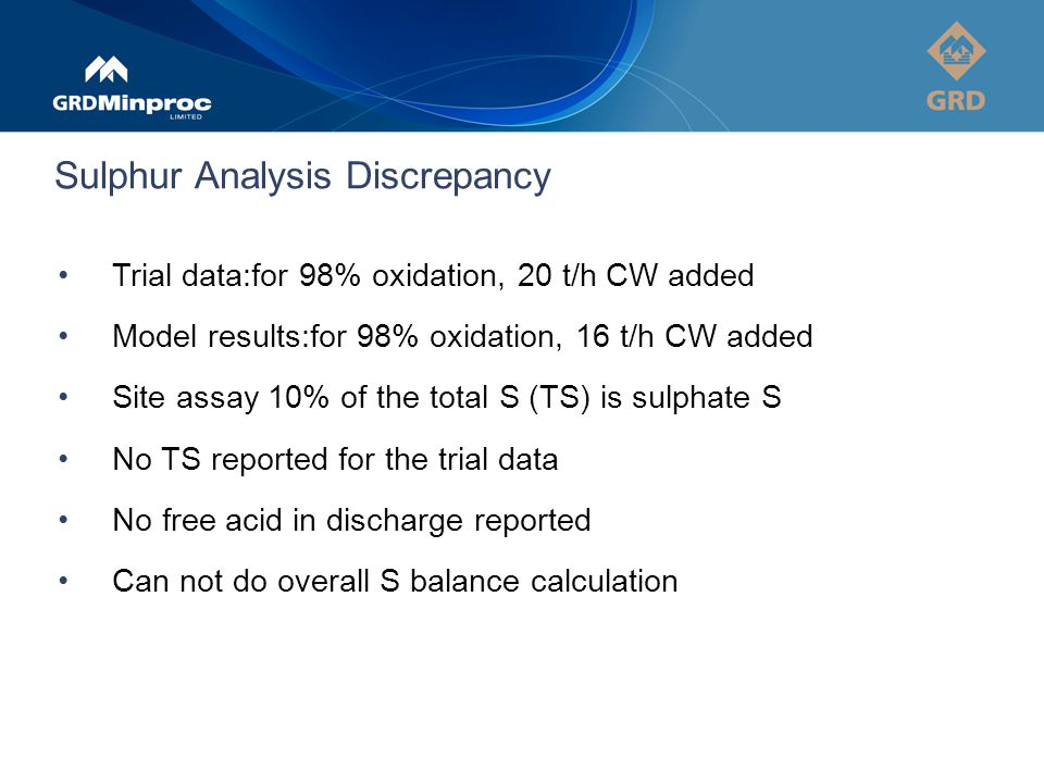 Sulphur Analysis Discrepancy Trial data:for 98% oxidation, 20 t/h CW added Model results:for 98% oxidation, 16 t/h CW added Site assay 10% of the tota