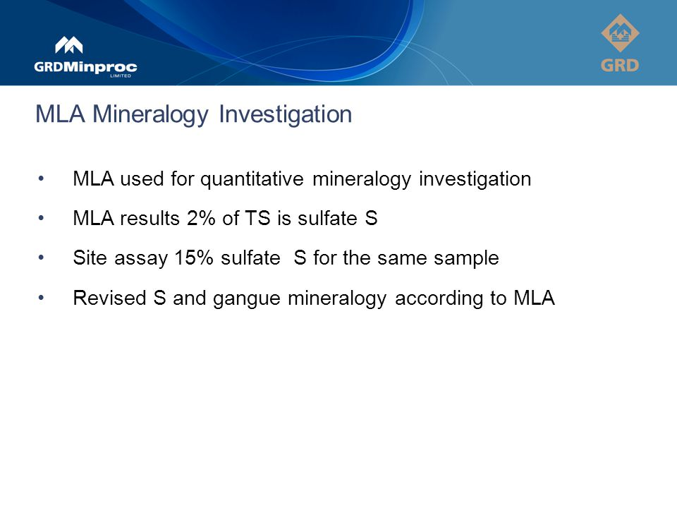 MLA Mineralogy Investigation MLA used for quantitative mineralogy investigation MLA results 2% of TS is sulfate S Site assay 15% sulfate S for the sam