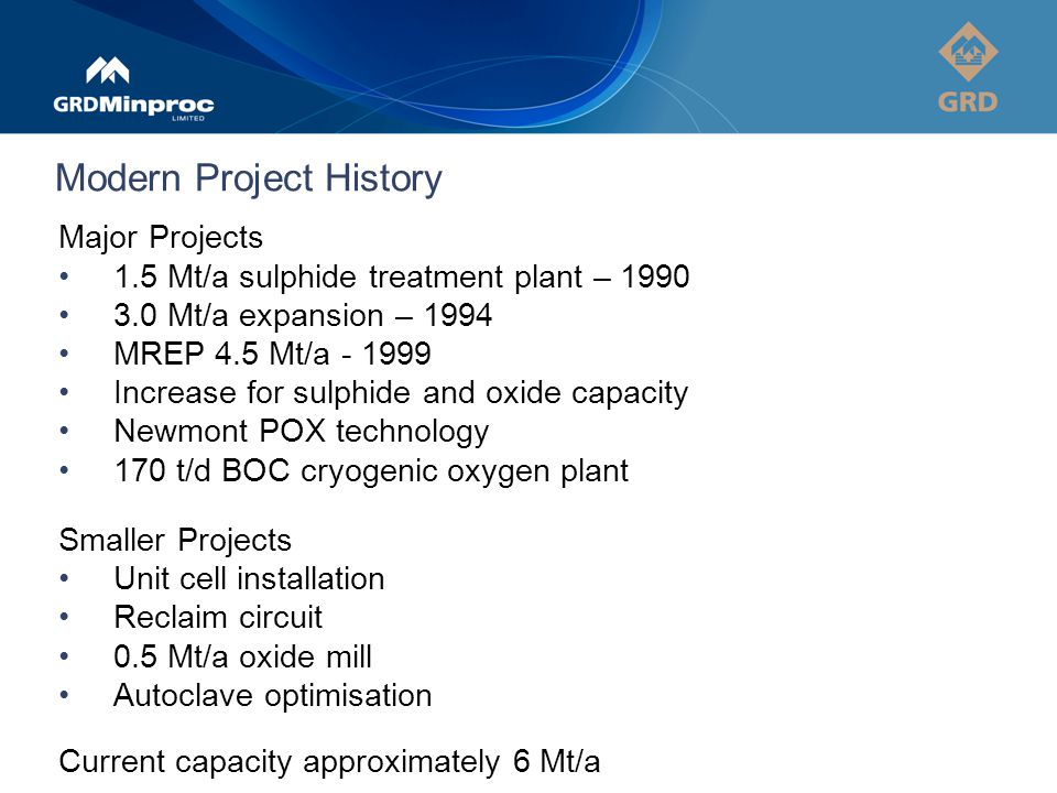 Modern Project History Major Projects 1.5 Mt/a sulphide treatment plant – 1990 3.0 Mt/a expansion – 1994 MREP 4.5 Mt/a - 1999 Increase for sulphide and oxide capacity Newmont POX technology 170 t/d BOC cryogenic oxygen plant Smaller Projects Unit cell installation Reclaim circuit 0.5 Mt/a oxide mill Autoclave optimisation Current capacity approximately 6 Mt/a