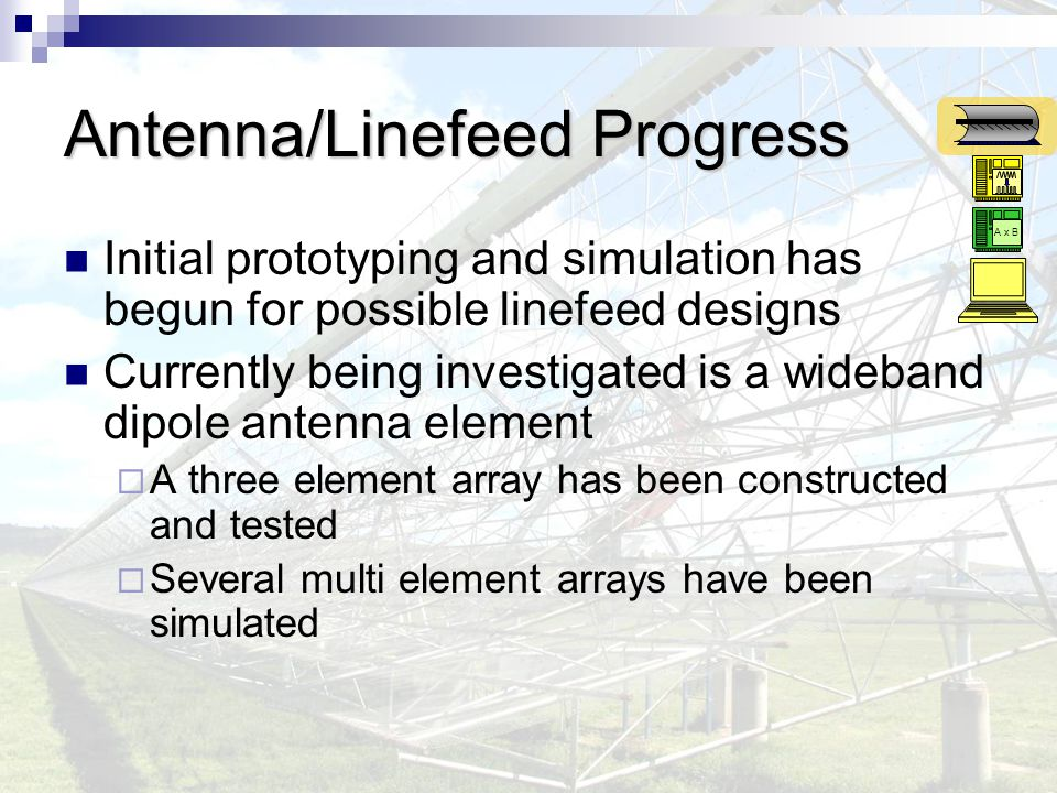 Antenna/Linefeed Progress Initial prototyping and simulation has begun for possible linefeed designs Currently being investigated is a wideband dipole antenna element  A three element array has been constructed and tested  Several multi element arrays have been simulated A x B