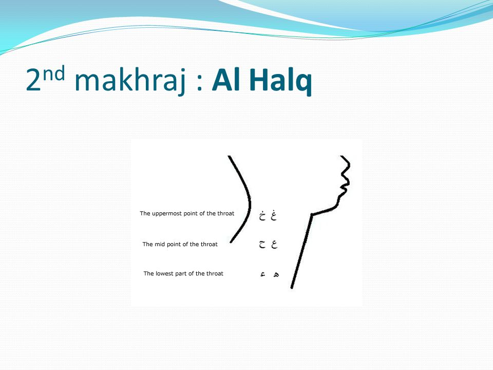 2 nd makhraj : Al Halq